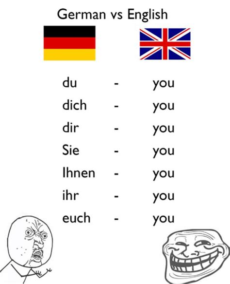 German Words Meme - 20 hilarious reasons why the german language is the worst