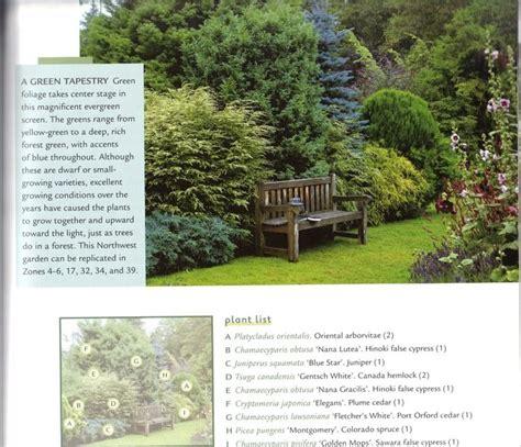 Landscape Design Forum Landscaping Landscaping Ideas Zone 6a