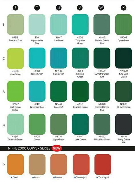 cara membuat warna coklat cat air jenis warna hijau 100 images prinsip dan dasar dasar