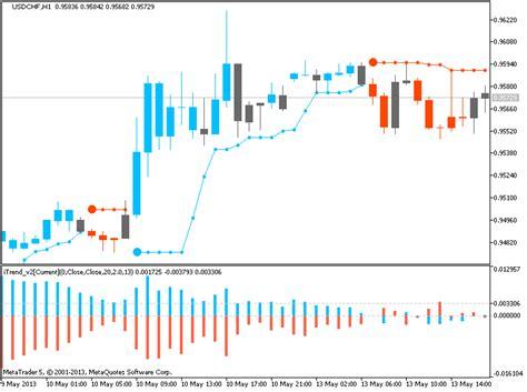 bw bank freistellungsauftrag degiro app monatlich gold kaufen