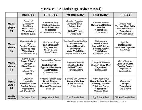 Free Printable Atkins Diet Plan 16 best images of diet planning worksheet diet meal