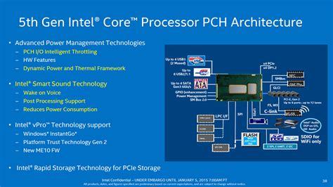 Intel Pch - intel broadwell u pch architecture