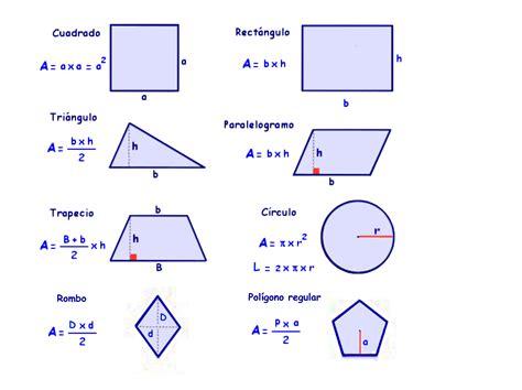 imagenes formulas matematicas 193 rea 193 gora matem 225 ticas