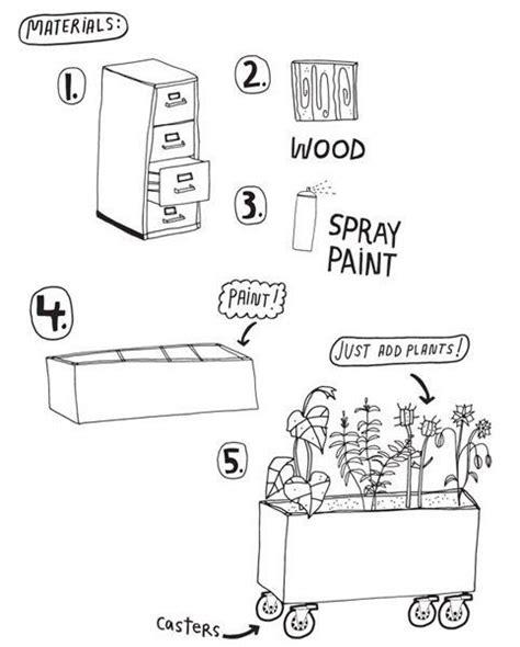 uses of filing cabinet 25 best file cabinet uses upcycle images on