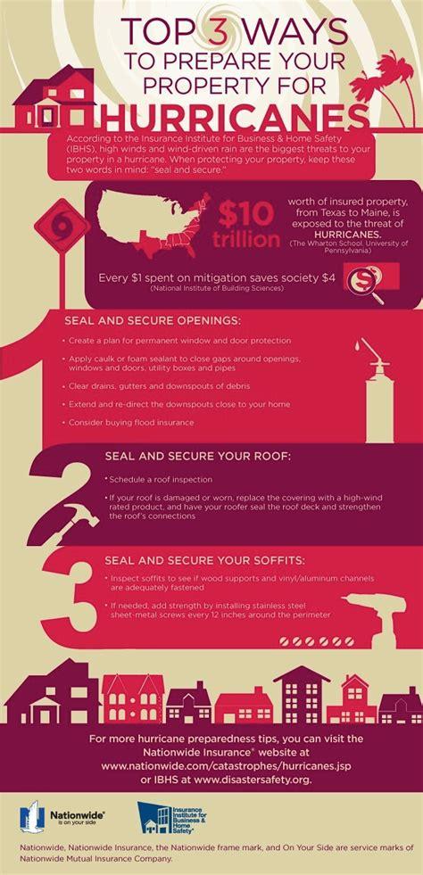hurricane preparedness tips infographic