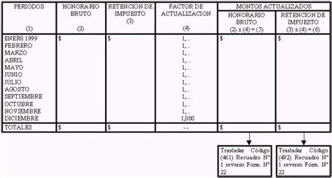 preguntas frecuentes renta sii impuestos honorarios newhairstylesformen2014