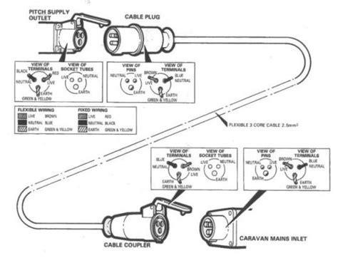 caravan 240v wiring diagram 27 wiring diagram images