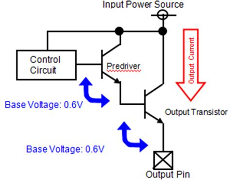 transistor predriver basic knowledge of voltage regulator 1 4 your analog power ic and the best power management