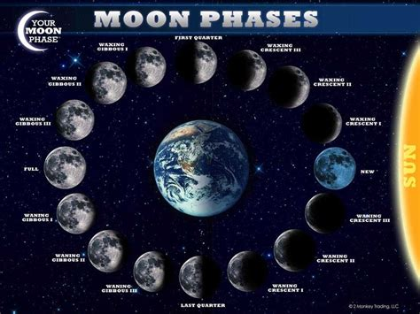 moon phase tonight s blue moon not what you re expecting julie catona