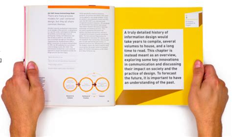 Great Presentation Ideas Draw Insights From Books Well Designed Presentations