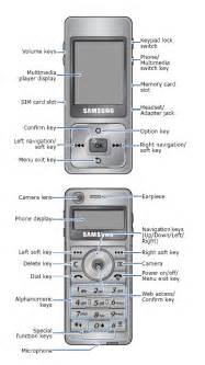 schematics of a cell phone get free image about wiring diagram