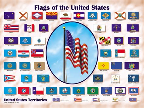 flags of the world united states flags of the united states chartlet 024945 details