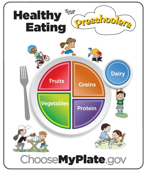 new myplate for preschoolers mini poster available