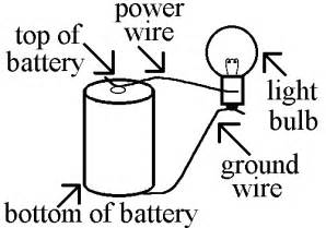 how to wire lights to a battery how computers work basics page 2