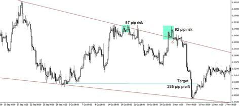 swing trading techniques pdf bo capital swing trading strategies pdf urfa kebap