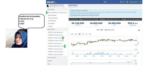bitcoin ojk bitcoin indonesia prediksi bitcoin sesi 20 06 2017