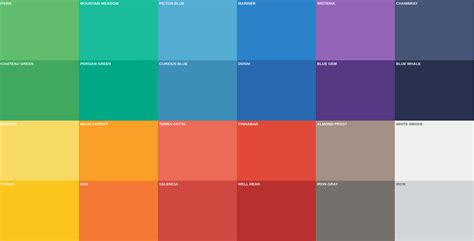 design color schemes flat design colors by froala