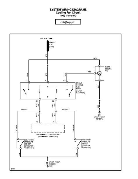 volvo 940 stereo wiring diagram efcaviation