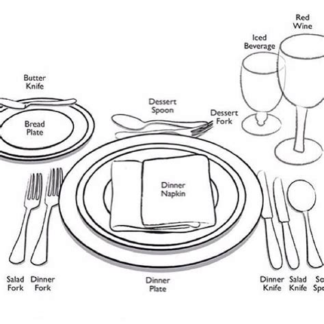 Proper Way To Set Table by The Correct Way To Set Your Table For The Home