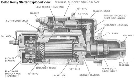 function of starter motor in engine starter motor parts and functions www pixshark