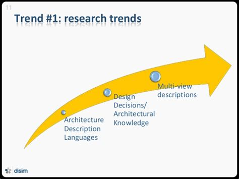 architectural trends software architecture trends
