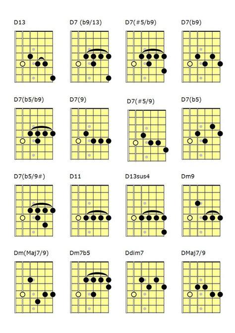 acordes de guitarra acordes de jazz en las cuatro primeras cuerdas guitars