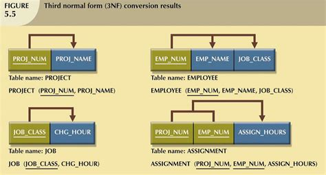 software dependency diagram dependency diagram database choice image how to guide