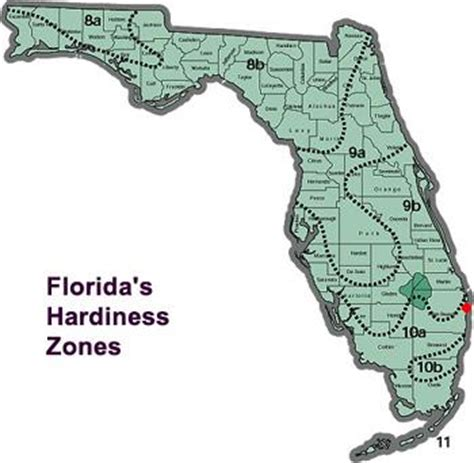 gardening zones florida resources