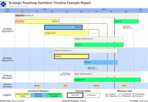 swimlane timeline template swimlane timeline visio add on for project portfolio and