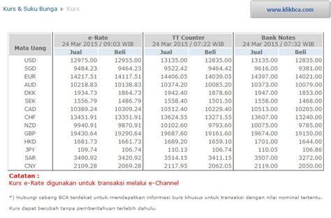 Uang Kuno 5 Ringgit Malaysia Lama kurs mata uang hari ini pictures to pin on