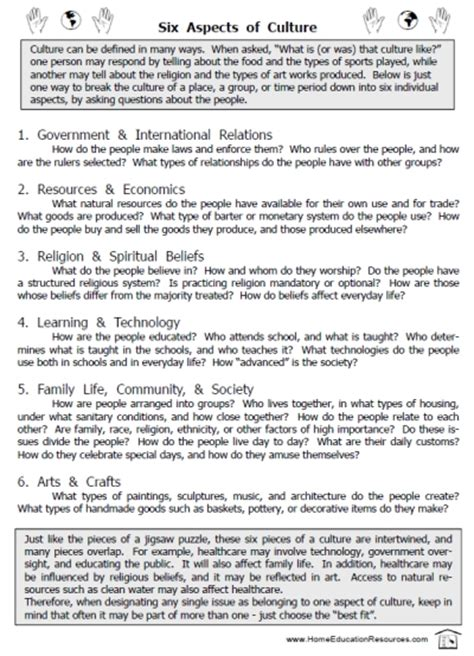 Middle School Technology Worksheets by Six Aspects Of Culture Worksheet Packet Fran S Freebies