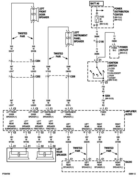 2004 pt cruiser wiring diagram fitfathers me