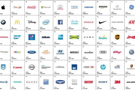 Best Global Mba Brands by Le Iene La Cristina Buccino Provoca E Conquista Il Web
