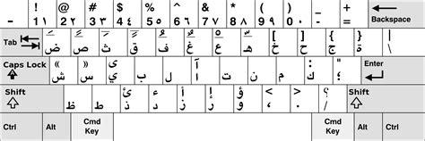 layout keyboard arabic 101 arabic keyboard pc