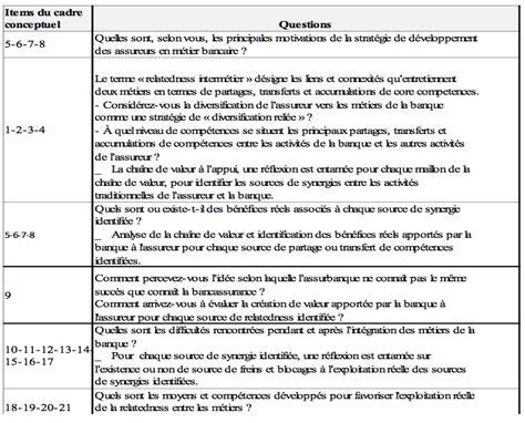 L Guide by Exemple De Guide D Entretien Individuel