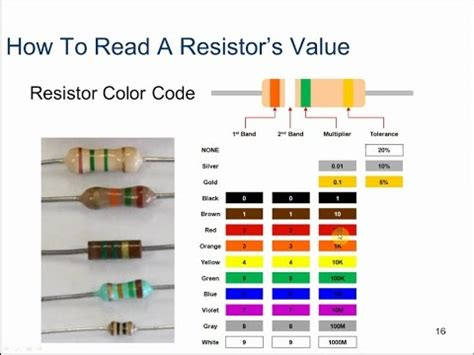 resistor color code interactive using a breadboard and reading a resistor color code