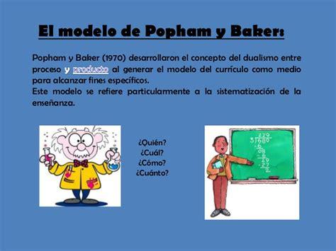 Modelo Curricular Popham equipo 2