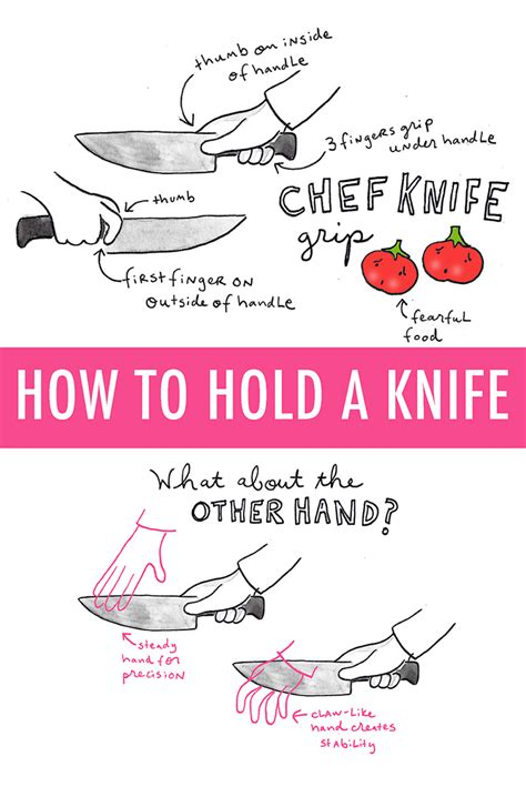 how to use kitchen knives how to hold a knife an illustrated guide on craftsy