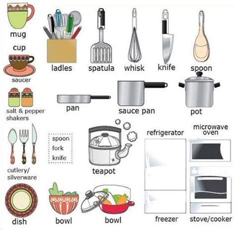 kitchen tools and equipment equipment kitchen tools in english asean scholarships