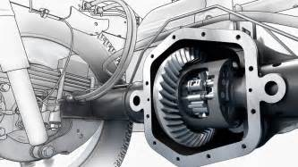 differential fluid change differential fluid change don t forget this overlooked