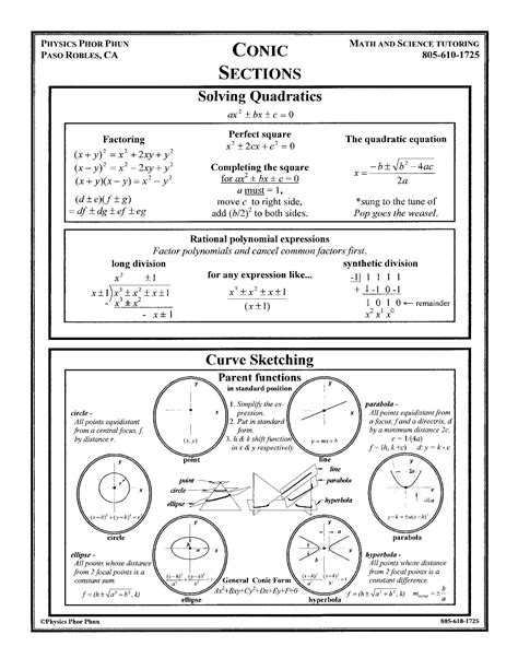identifying conic sections worksheet math science products from physics phor phun
