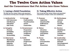 personal values list related keywords personal values