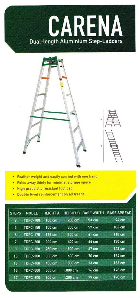 tangga talux tangga lipat aluminium fiberglass