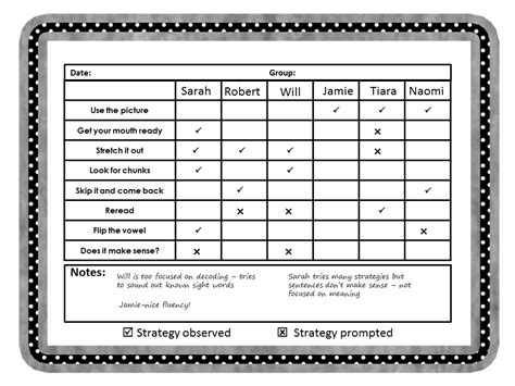 tracking student progress template tracking reading strategies teaching in progress