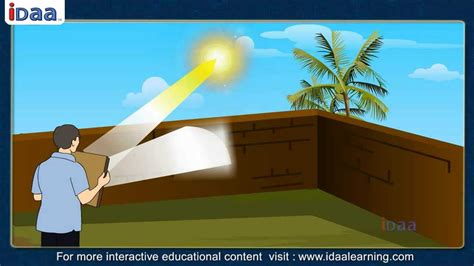 of light reflection of light cbse class 7 physics www idaalearning