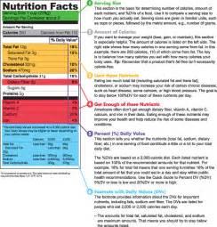 nutrition label template healthier food choices labels grams calories