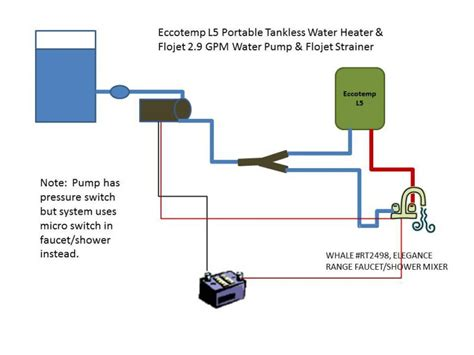 travel trailer water system diagram 85 rv water system diagram rv basics black tank and