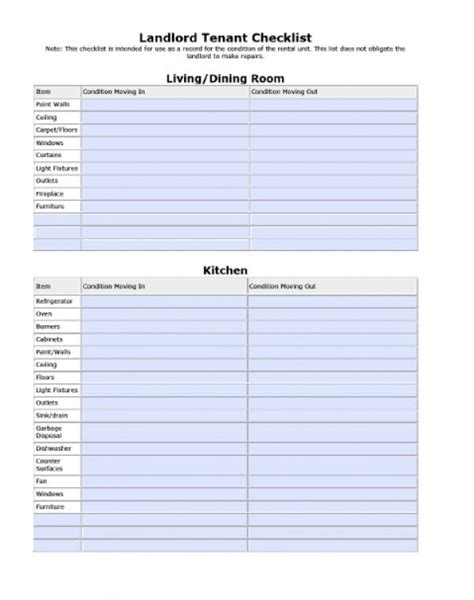 Free Landlord Tenant Move In Move Out Checklist Pdf Word Doc Move In Checklist Template