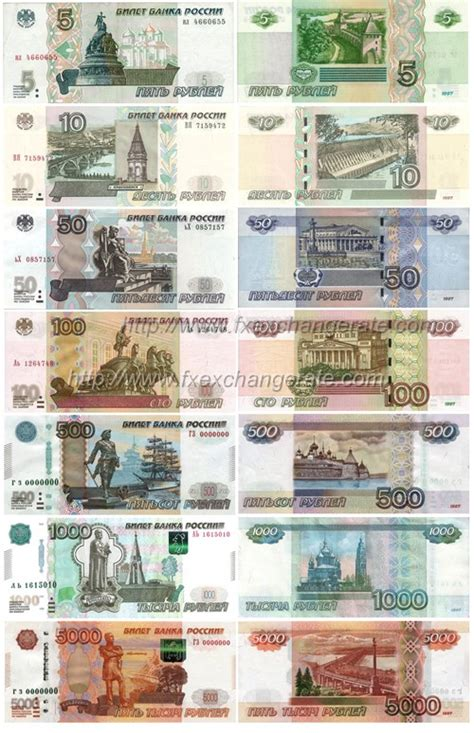 currency rub russian rouble rub currency images fx exchange rate