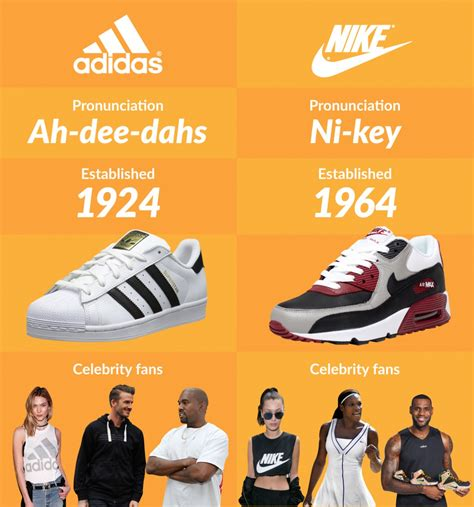 adidas vs nike adidas vs nike who wins the battle of the activewear brands